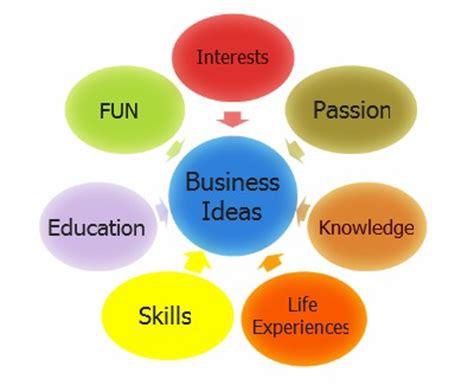 Free sample business plan ppt